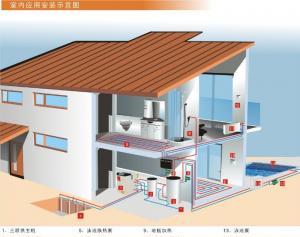 家用zhong央空调套fang解决方案 三室两厅