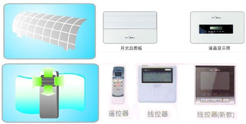 广州美的商用中央空调,10匹风冷柜机报价